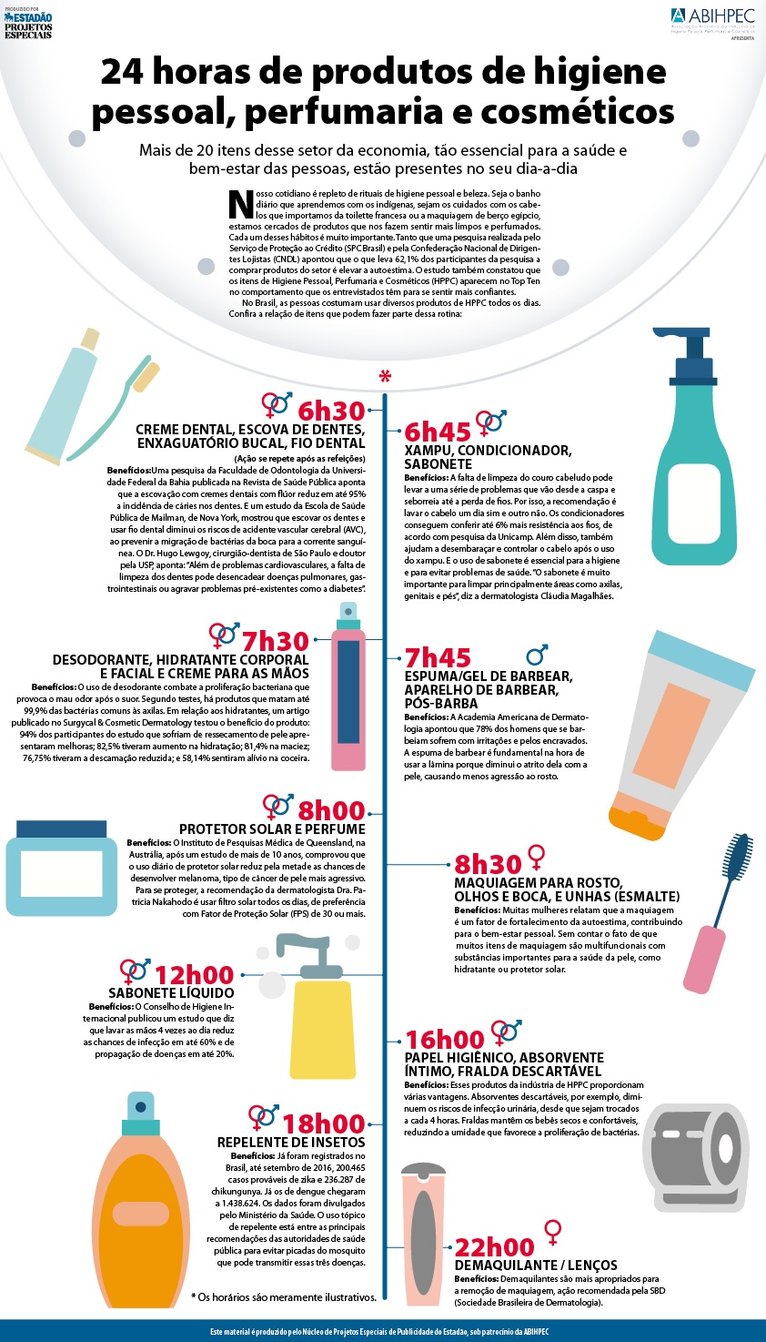 Extremamente 24 horas de produtos de higiene pessoal, perfumaria e cosméticos | GH91