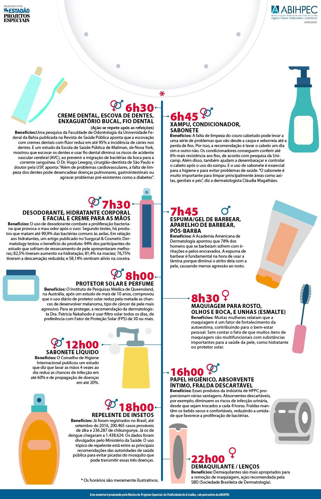 Top 24 horas de produtos de higiene pessoal, perfumaria e cosméticos HA81