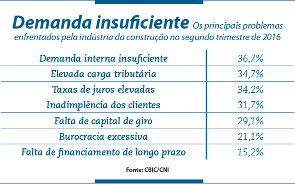 _0012_05_categoria_CONSTRUCAO-1