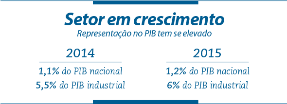 _0033_12_categoria_PAPEL_E_CELULOSE-1
