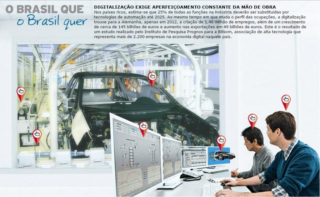 Digitalização e o novo perfil da mão de obra