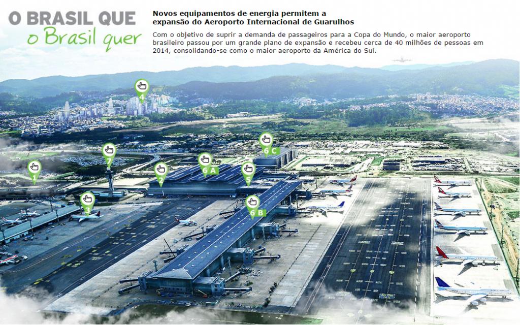 Novos equipamentos de energia permitem a expansão do Aeroporto Internacional de Guarulhos