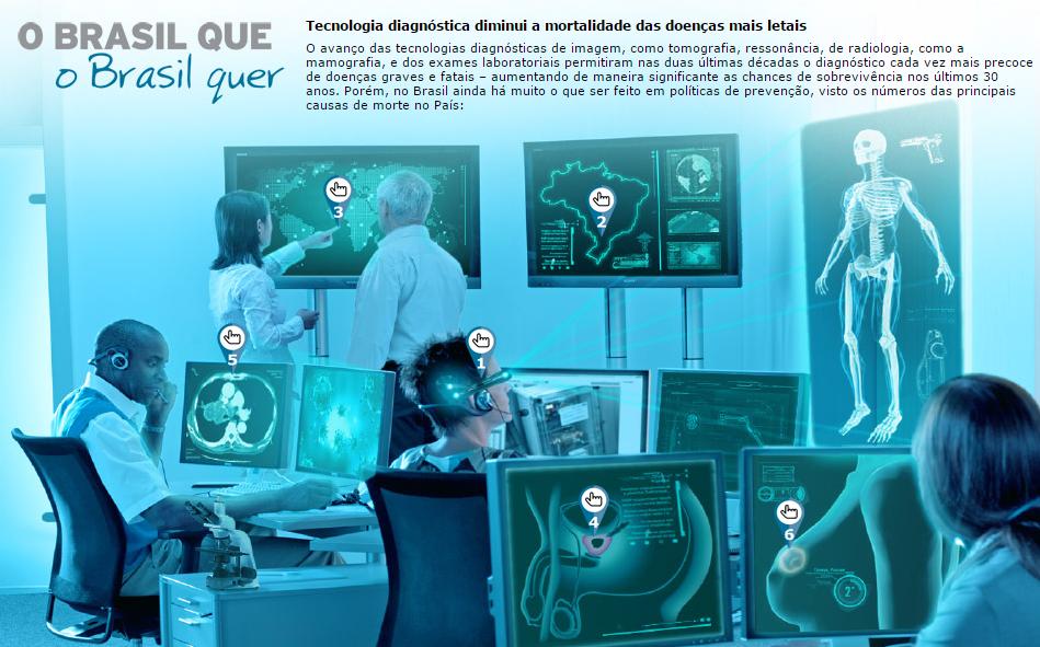 Tecnologia diagnóstica diminui a mortalidade das doenças mais letais
