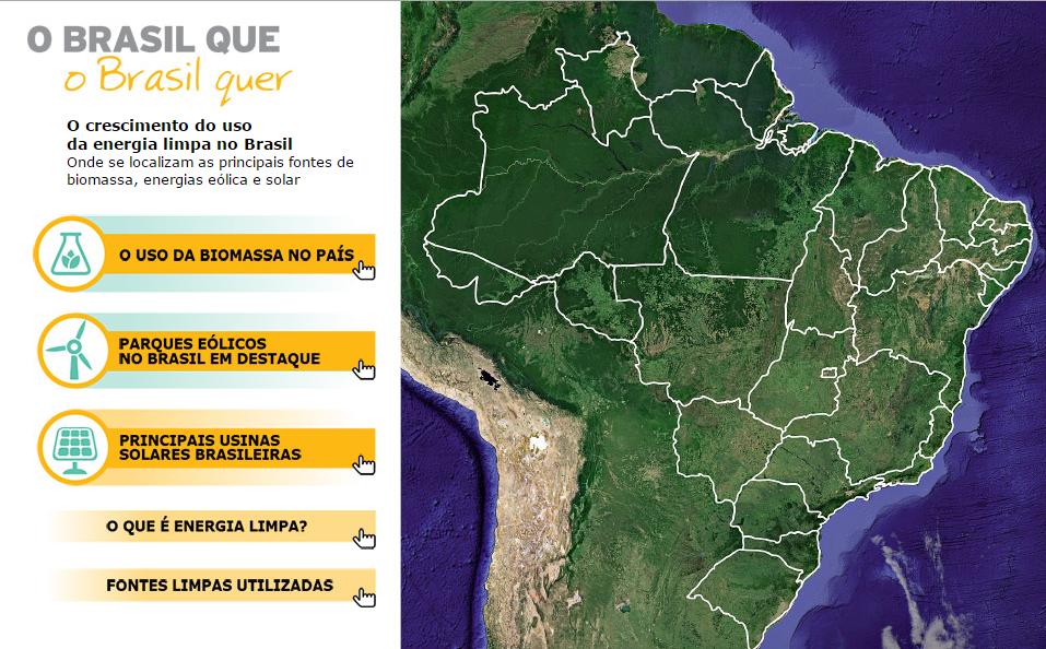 O crescimento do uso da energia limpa no Brasil