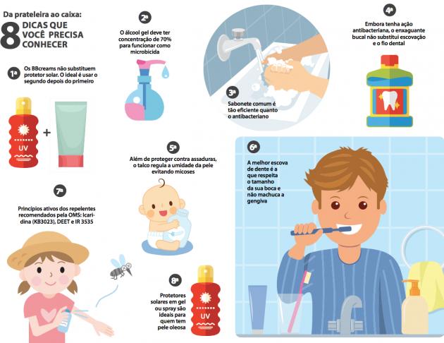 Produtos De Higiene Pessoal Sao Decisivos Na Prevencao De Doencas
