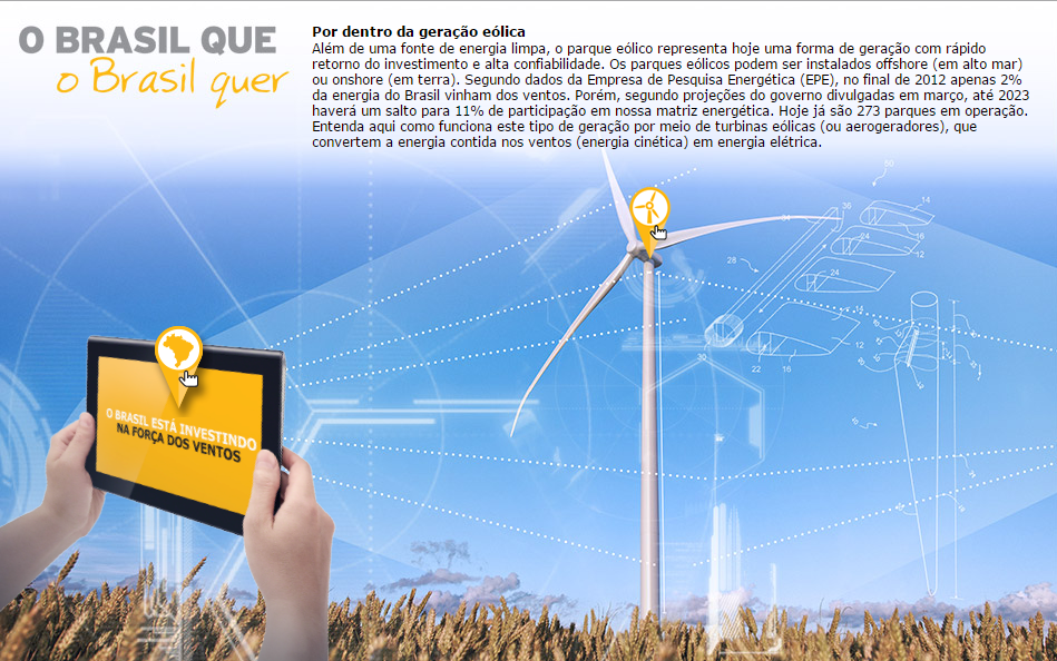 Como funciona a geração de energia eólica?