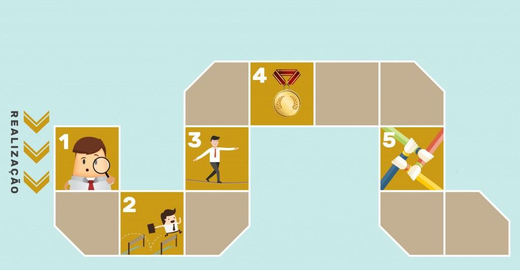 Afinal, o que é empreendedorismo?